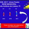 Santo Antônio de Lisboa| Secretaria Municipal de Educação divulga resultados do IDEB; Confira